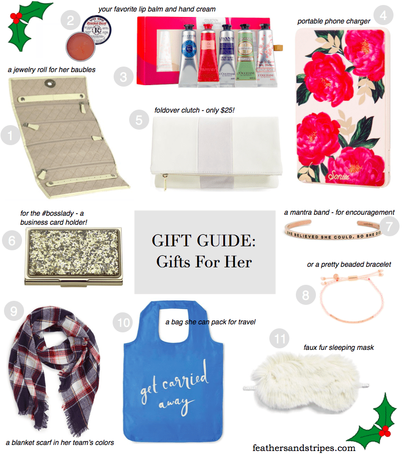 Best Christmas gifts for her- gifts for mom, sister, and best friend