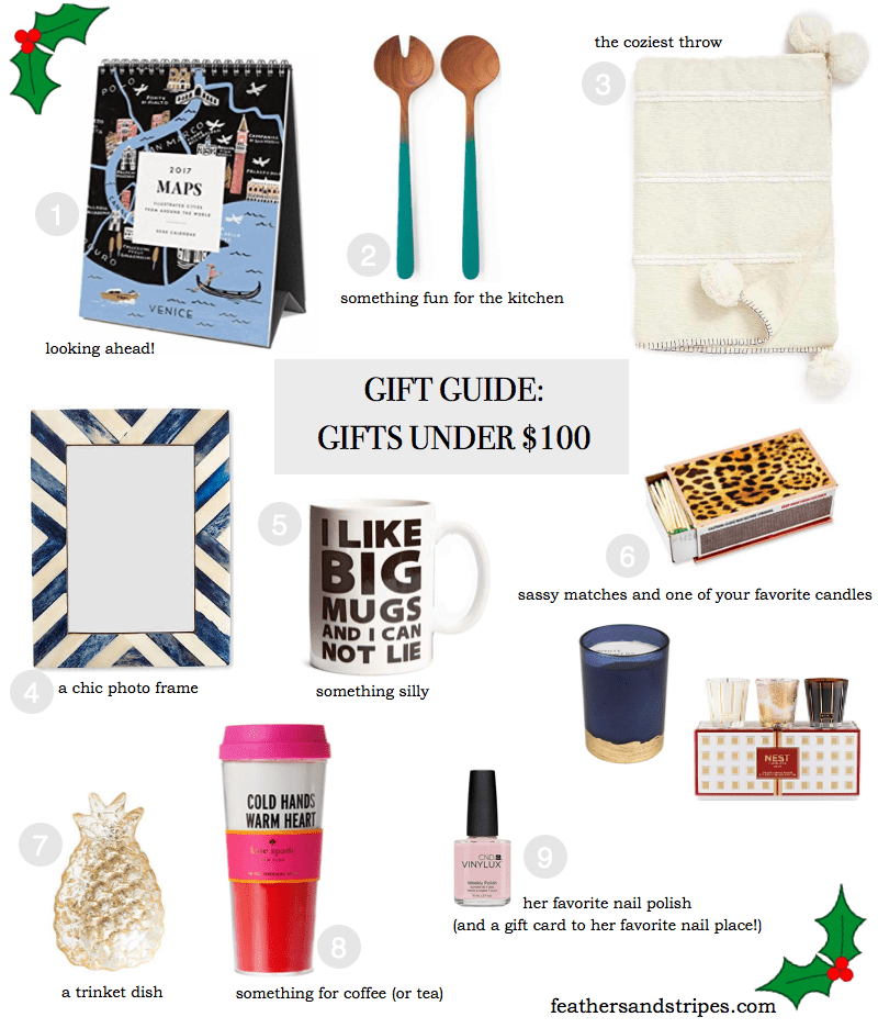 gifts under $100 for anyone on your list - 2016 Christmas gift guide