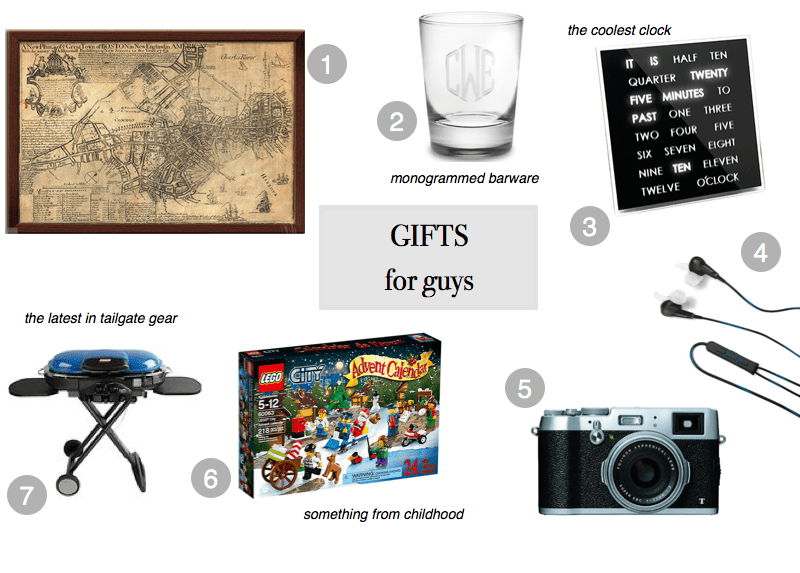 Christmas gifts for guys
